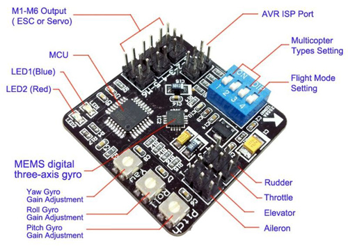 EAGLE N6 Multicopter Controller Board
